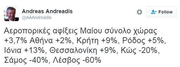 andreadis-sete-simera