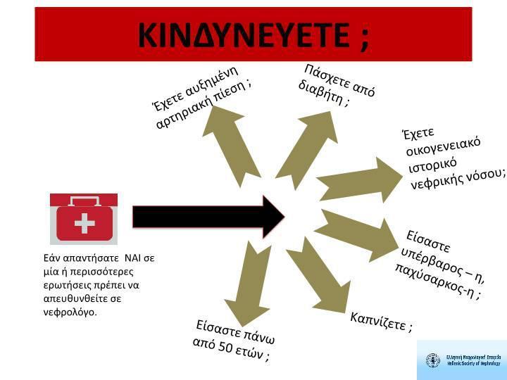 Παρουσίαση του PowerPoint-p1